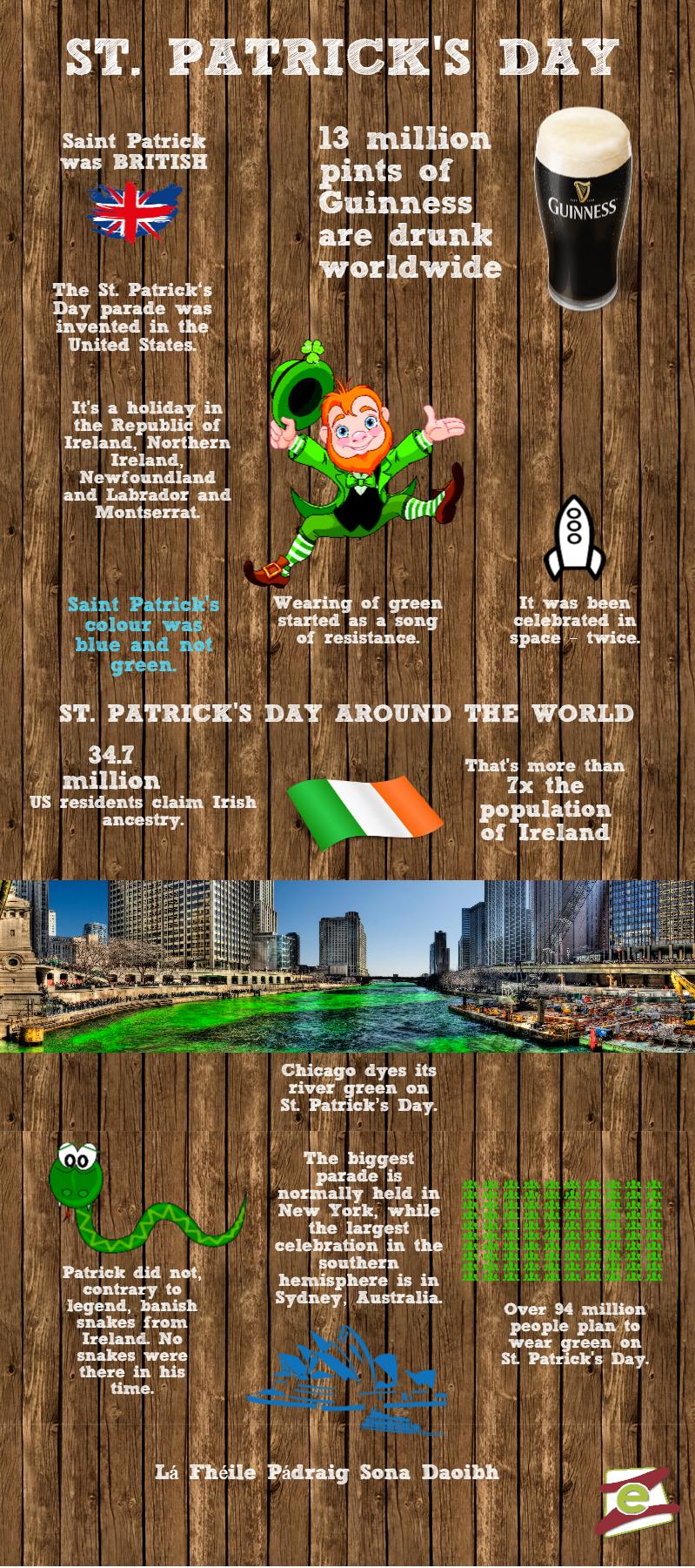 EZC St. PAtrick's Infographic
