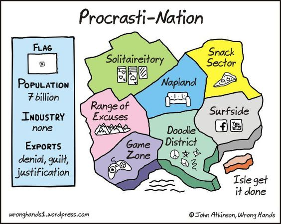 The average Irish student relies on procrastination and pressure in order to succeed in their academics.